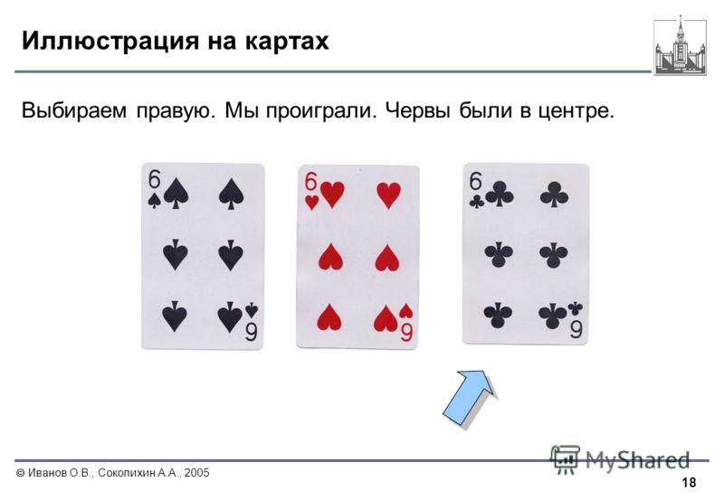 18 Иванов О.В., Соколихин А.А., 2005 Иллюстрация на картах Выбираем правую. Мы проиграли. Червы были в центре.