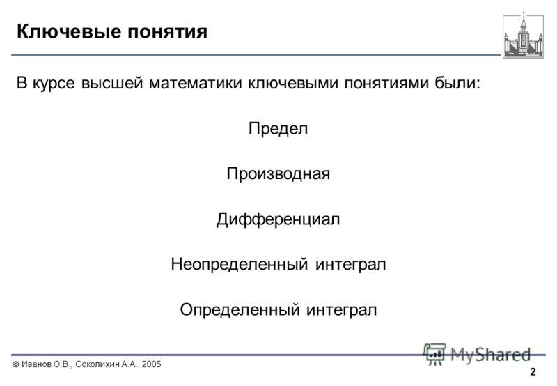 2 Иванов О.В., Соколихин А.А., 2005 Ключевые понятия В курсе высшей математики ключевыми понятиями были: Предел Производная Дифференциал Неопределенный интеграл Определенный интеграл