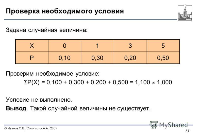 37 Иванов О.В., Соколихин А.А., 2005 Проверка необходимого условия Задана случайная величина: Проверим необходимое условие: P(X) = 0,100 + 0,300 + 0,200 + 0,500 = 1,100 1,000 Условие не выполнено. Вывод. Такой случайной величины не существует. X0135