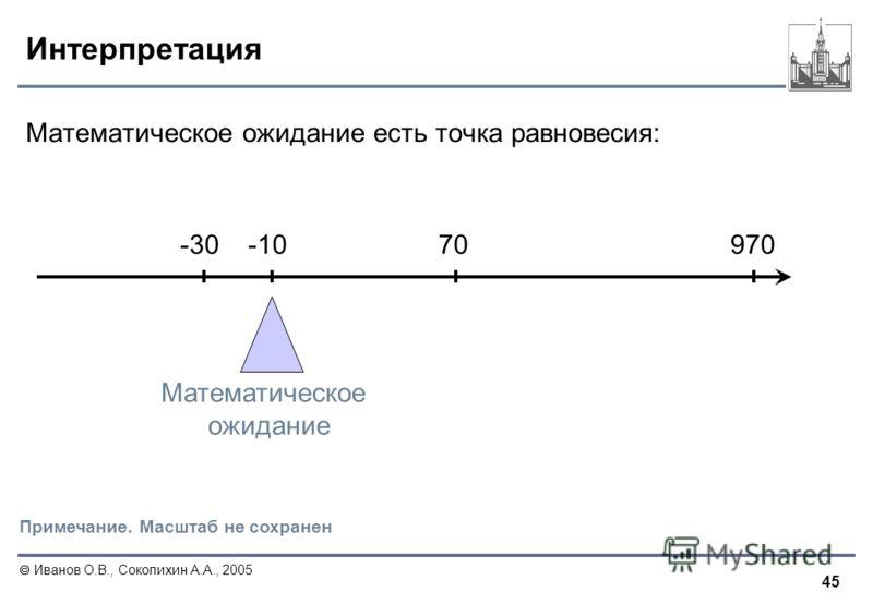 45 Иванов О.В., Соколихин А.А., 2005 Интерпретация Математическое ожидание есть точка равновесия: Примечание. Масштаб не сохранен -10-3070970 Математическое ожидание