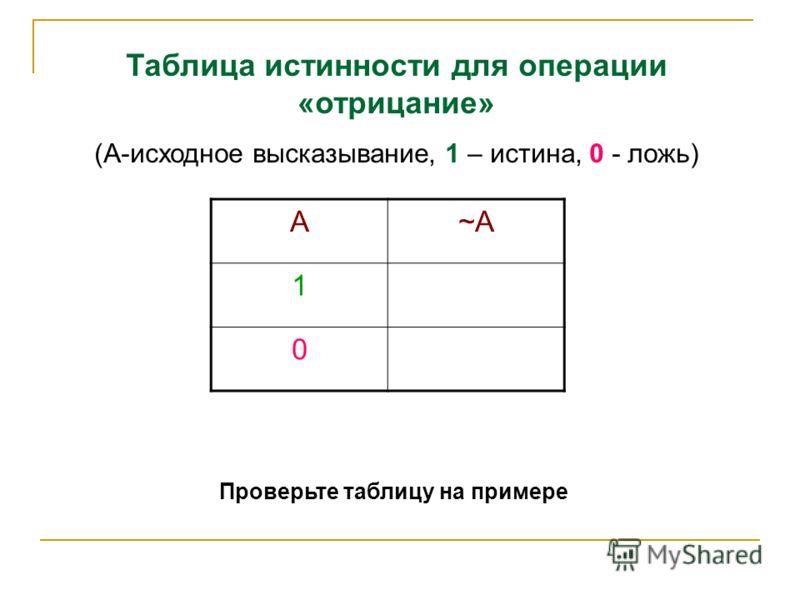 А~А~А 1 0 Проверьте таблицу на примере Таблица истинности для операции «отрицание» (А-исходное высказывание, 1 – истина, 0 - ложь)