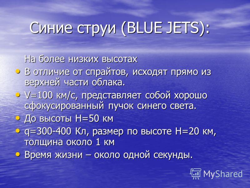 Спрайт и синяя струя: Спрайт и синяя струя: