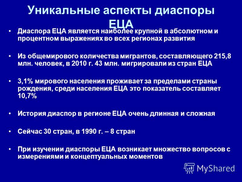 Уникальные аспекты диаспоры ЕЦА Диаспора ЕЦА является наиболее крупной в абсолютном и процентном выражениях во всех регионах развития Из общемирового количества мигрантов, составляющего 215,8 млн. человек, в 2010 г. 43 млн. мигрировали из стран ЕЦА 3