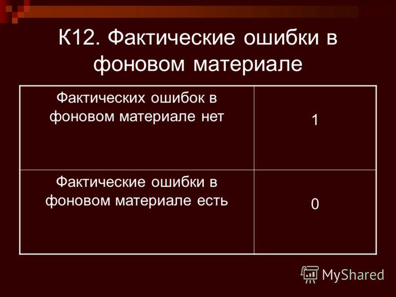 К12. Фактические ошибки в фоновом материале Фактических ошибок в фоновом материале нет 1 Фактические ошибки в фоновом материале есть 0