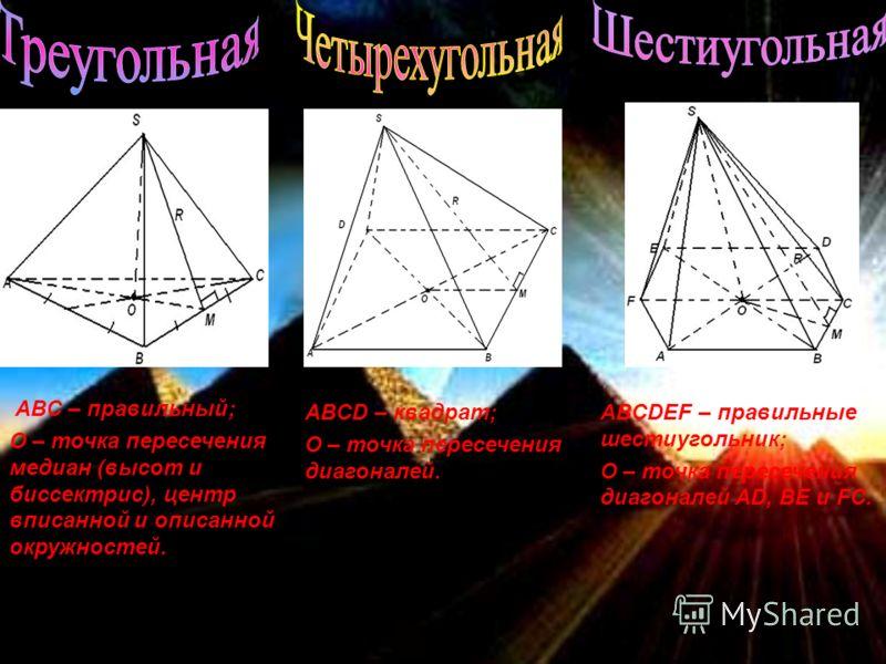 ABC – правильный; О – точка пересечения медиан (высот и биссектрис), центр вписанной и описанной окружностей. ABCD – квадрат; О – точка пересечения диагоналей. ABCDEF – правильные шестиугольник; О – точка пересечения диагоналей AD, BE и FC.