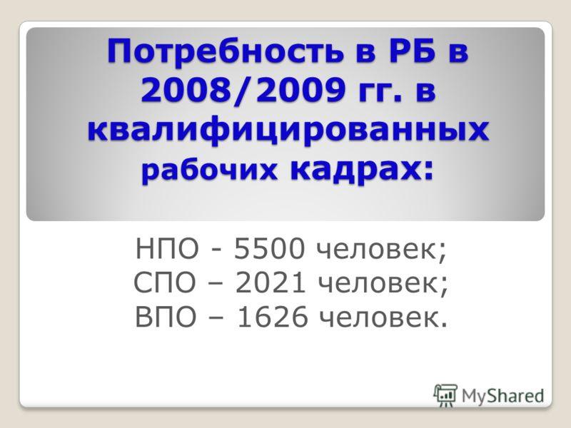 Потребность в РБ в 2008/2009 гг. в квалифицированных рабочих кадрах: НПО - 5500 человек; СПО – 2021 человек; ВПО – 1626 человек.