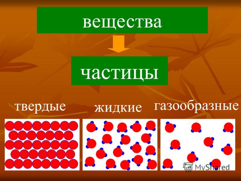 вещества частицы твердые жидкие газообразные