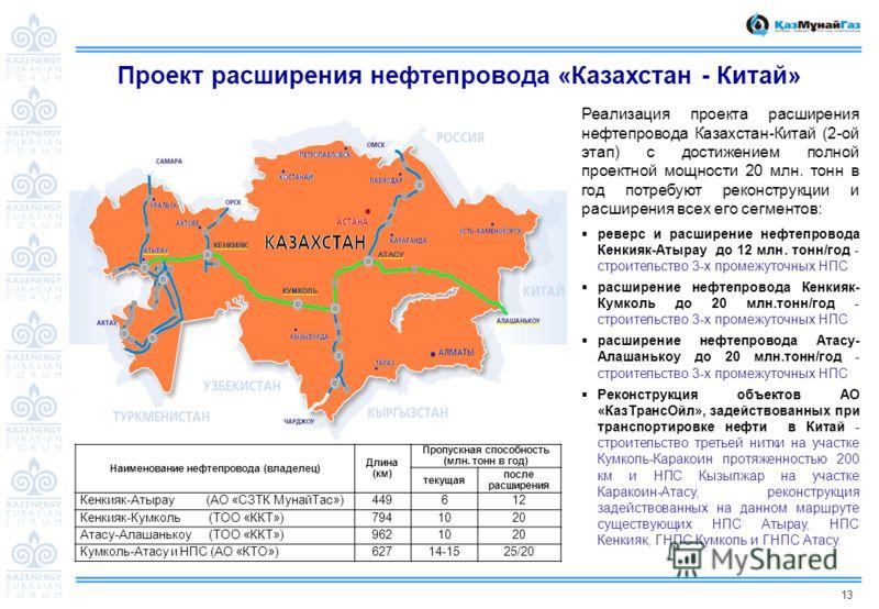 13 Проект расширения нефтепровода «Казахстан - Китай» Наименование нефтепровода (владелец) Длина (км) Пропускная способность (млн. тонн в год) текущая после расширения Кенкияк-Атырау (АО «СЗТК МунайТас»)449612 Кенкияк-Кумколь (ТОО «ККТ»)7941020 Атасу