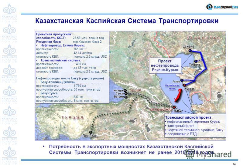 14 Казахстанская Каспийская Система Транспортировки Проектная пропускная способность ККСТ: 23-56 млн. тонн в год Ресурсная база: м/р Кашаган Фаза 2 Нефтепровод Ескене-Курык: протяженность: 765 км диаметр:42-44 дюйма стоимость КВЛ: порядка 2,2 млрд. U