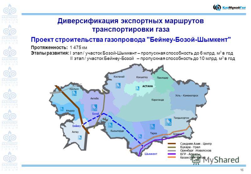 16 Диверсификация экспортных маршрутов транспортировки газа Протяженность: 1 475 км Этапы развития: I этап / участок Бозой-Шымкент – пропускная способность до 6 млрд. м 3 в год II этап / участок Бейнеу-Бозой – пропускная способность до 10 млрд. м 3 в