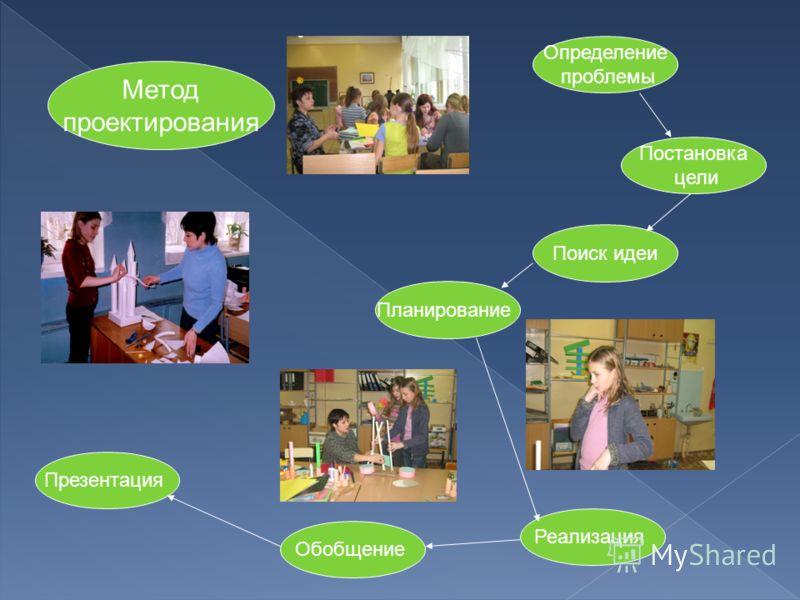 Метод проектирования Определение проблемы Постановка цели Поиск идеи Презентация Реализация Планирование Обобщение