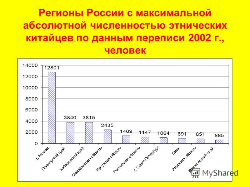 Регионы России с максимальной абсолютной численностью этнических китайцев по данным переписи 2002 г., человек