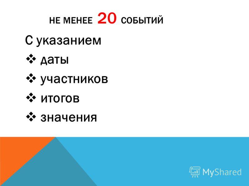 НЕ МЕНЕЕ 20 СОБЫТИЙ С указанием даты участников итогов значения