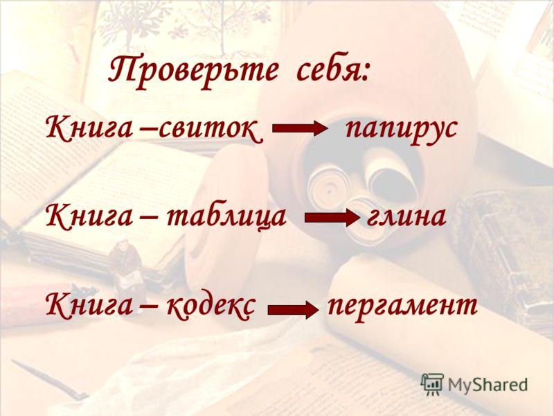 Книга –свиток папирус Книга – таблица глина Книга – кодекс пергамент Проверьте себя: