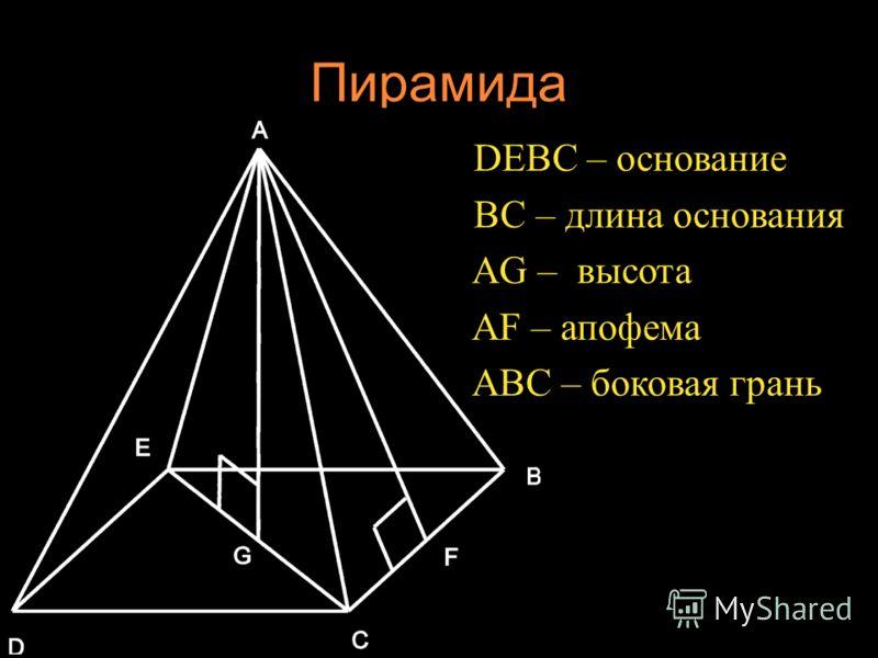 Пирамида DEBC – основание BC – длина основания AG – высота AF – апофема ABC – боковая грань