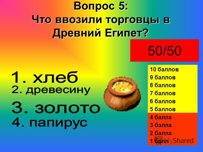 Вопрос 5: Что ввозили торговцы в Древний Египет? 50/50 10 баллов 9 баллов 8 баллов 7 баллов 6 баллов 5 баллов 4 балла 3 балла 2 балла 1 балл