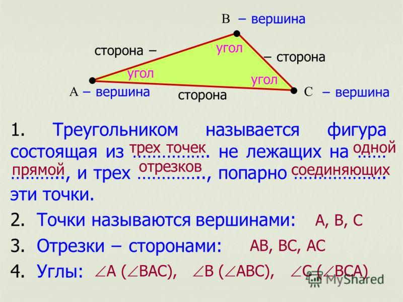 1. Треугольником называется фигура состоящая из ……………. не лежащих на …… ……….., и трех ………….., попарно ………………. эти точки. 2. Точки называются вершинами: 3. Отрезки сторонами: 4. Углы: вершина А В С сторона трех точекодной прямой отрезков соединяющих А
