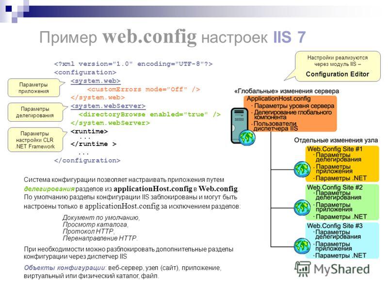 Пример web.config настроек IIS 7...... Система конфигурации позволяет настраивать приложения путем делегирования разделов из applicationHost.config в Web.config. По умолчанию разделы конфигурации IIS заблокированы и могут быть настроены только в appl