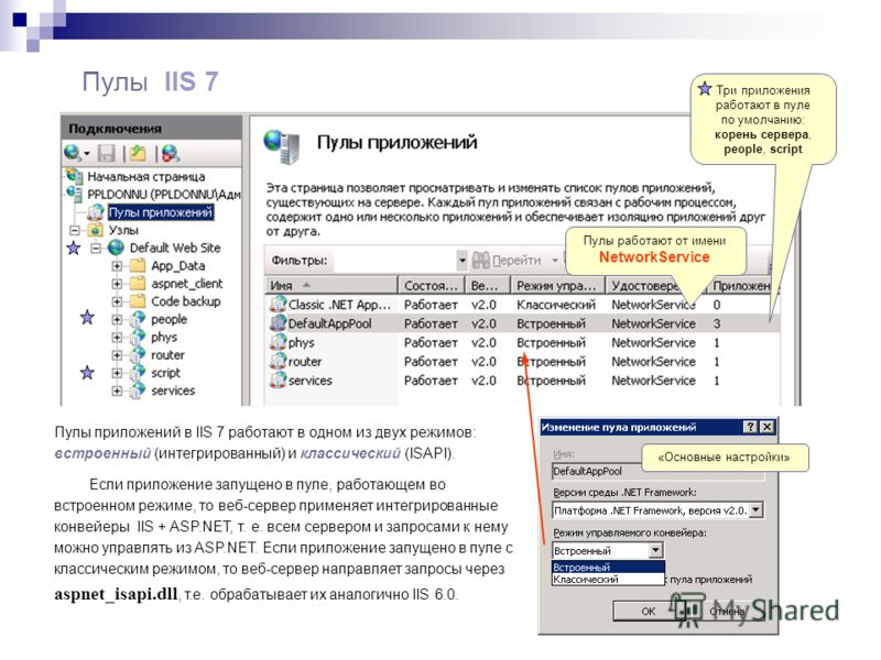Пулы приложений в IIS 7 работают в одном из двух режимов: встроенный (интегрированный) и классический (ISAPI). Если приложение запущено в пуле, работающем во встроенном режиме, то веб-сервер применяет интегрированные конвейеры IIS + ASP.NET, т. е. вс