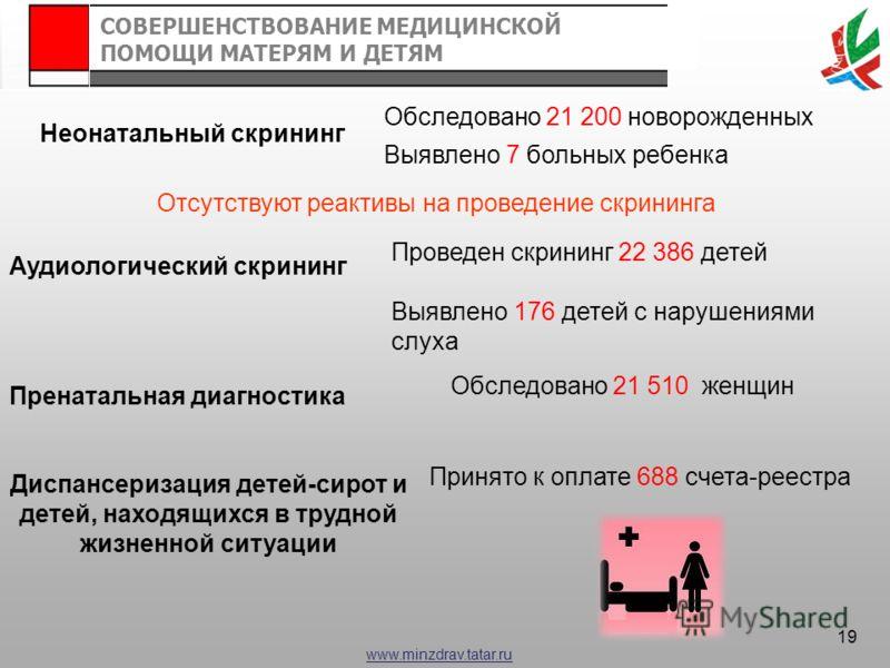 www.minzdrav.tatar.ru Обследовано 21 200 новорожденных Выявлено 7 больных ребенка Неонатальный скрининг Отсутствуют реактивы на проведение скрининга Аудиологический скрининг Проведен скрининг 22 386 детей Выявлено 176 детей с нарушениями слуха Диспан
