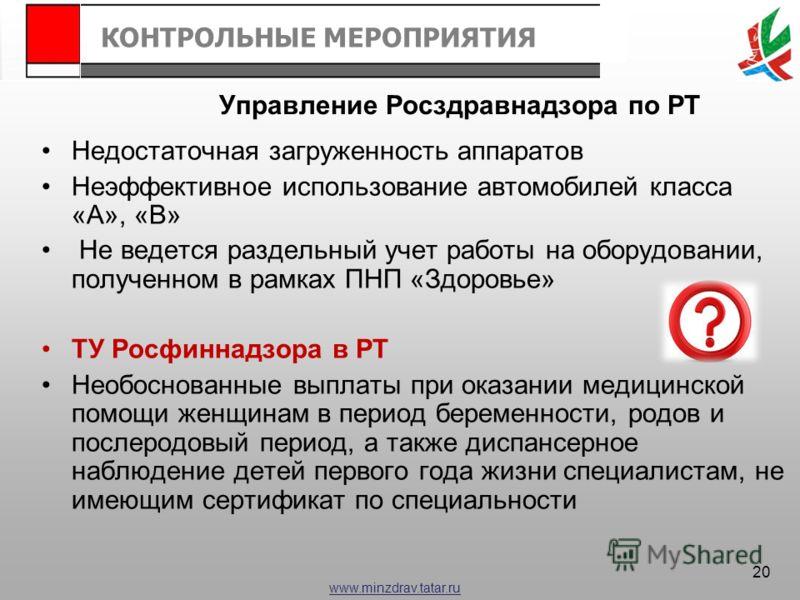 www.minzdrav.tatar.ru Управление Росздравнадзора по РТ Недостаточная загруженность аппаратов Неэффективное использование автомобилей класса «А», «В» Не ведется раздельный учет работы на оборудовании, полученном в рамках ПНП «Здоровье» ТУ Росфиннадзор