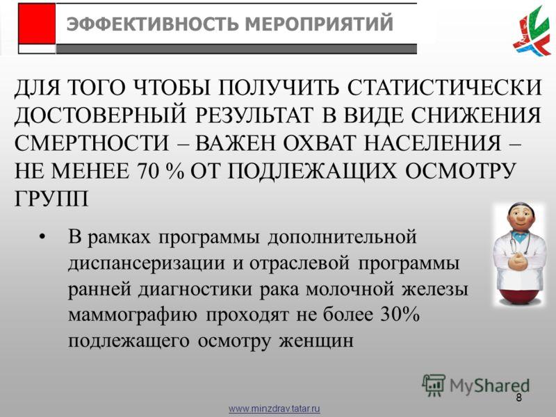 www.minzdrav.tatar.ru ДЛЯ ТОГО ЧТОБЫ ПОЛУЧИТЬ СТАТИСТИЧЕСКИ ДОСТОВЕРНЫЙ РЕЗУЛЬТАТ В ВИДЕ СНИЖЕНИЯ СМЕРТНОСТИ – ВАЖЕН ОХВАТ НАСЕЛЕНИЯ – НЕ МЕНЕЕ 70 % ОТ ПОДЛЕЖАЩИХ ОСМОТРУ ГРУПП В рамках программы дополнительной диспансеризации и отраслевой программы