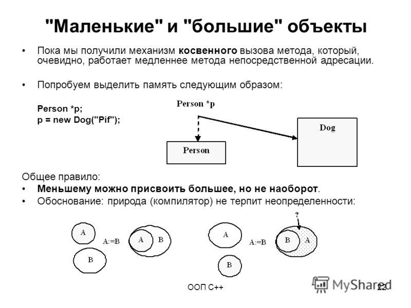 ООП C++22