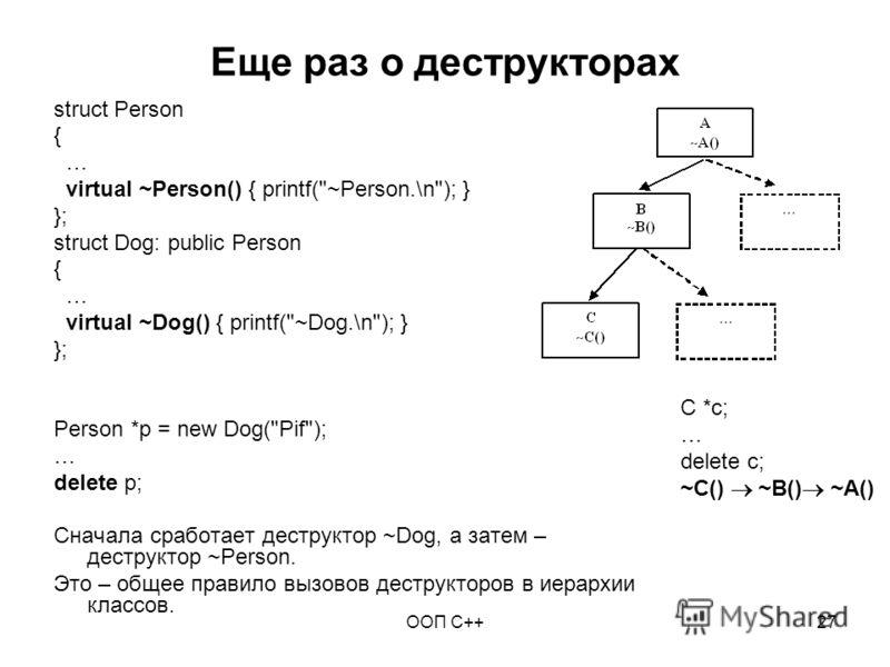 ООП C++27 Еще раз о деструкторах struct Person { … virtual ~Person() { printf(