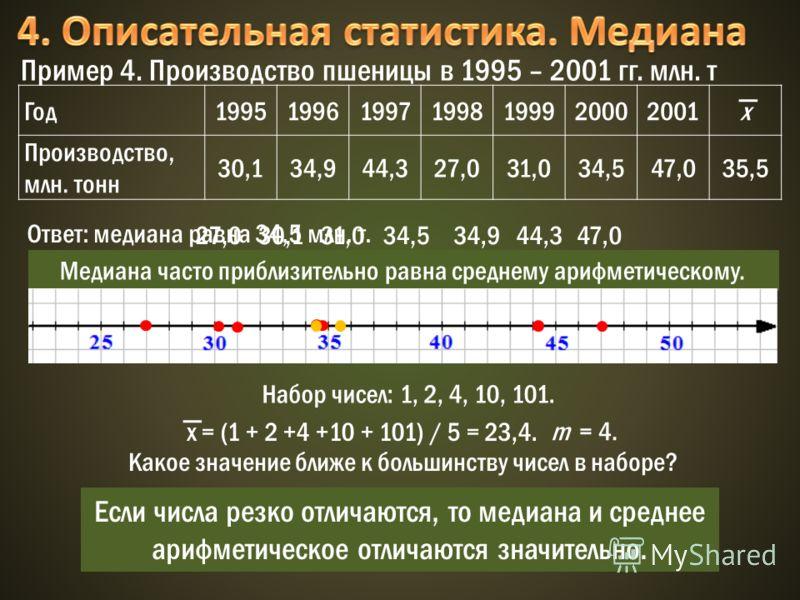 Год1995199619971998199920002001х Производство, млн. тонн 30,134,944,327,031,034,547,035,5 Пример 4. Производство пшеницы в 1995 – 2001 гг. млн. т 30,134,944,327,031,034,547,0 Ответ: медиана равна 34,5 млн. т. Медиана часто приблизительно равна средне