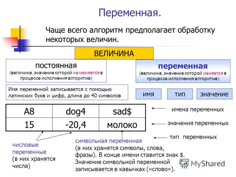 Переменная. Чаще всего алгоритм предполагает обработку некоторых величин. ВЕЛИЧИНА постоянная (величина, значение которой не меняется в процессе исполнения алгоритма) переменная (величина, значение которой меняется в процессе исполнения алгоритма) им