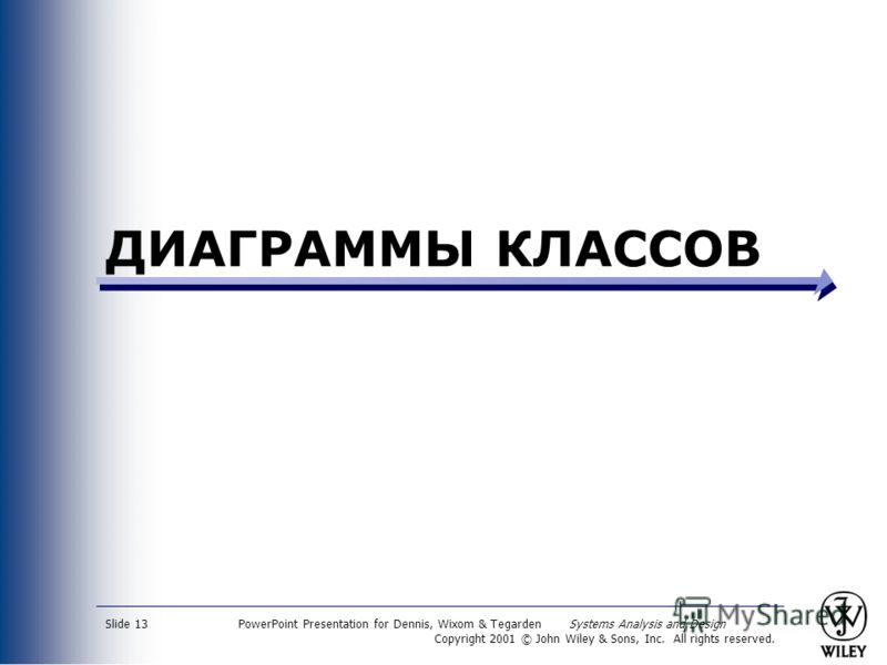PowerPoint Presentation for Dennis, Wixom & Tegarden Systems Analysis and Design Copyright 2001 © John Wiley & Sons, Inc. All rights reserved. Slide 13 ДИАГРАММЫ КЛАССОВ