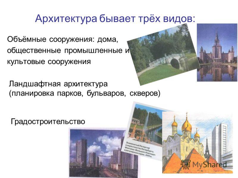 Архитектура бывает трёх видов: Объёмные сооружения: дома, общественные промышленные и культовые сооружения Ландшафтная архитектура (планировка парков, бульваров, скверов) Градостроительство