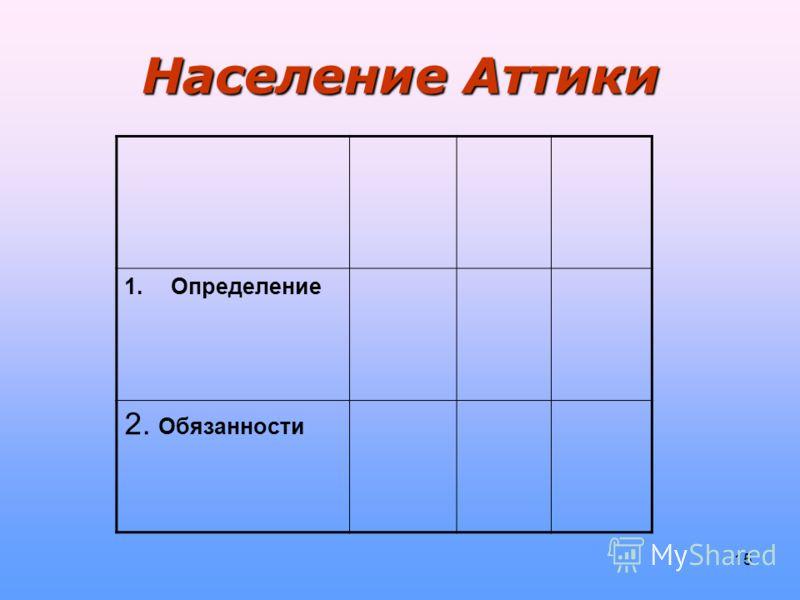 15 Население Аттики 1.Определение 2. Обязанности
