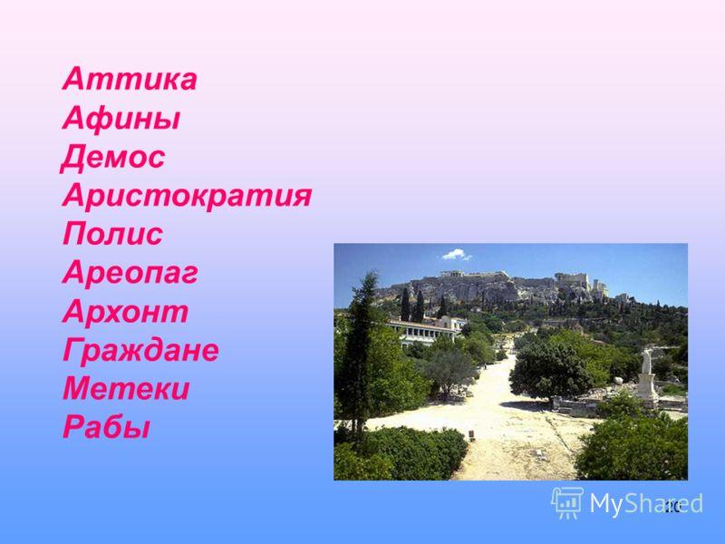 20 Аттика Афины Демос Аристократия Полис Ареопаг Архонт Граждане Метеки Рабы