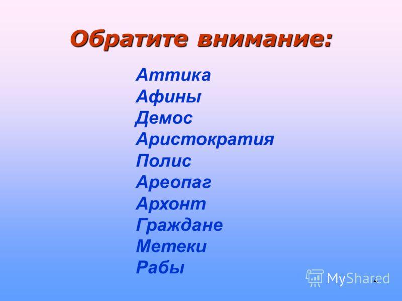 4 Обратите внимание: Аттика Афины Демос Аристократия Полис Ареопаг Архонт Граждане Метеки Рабы