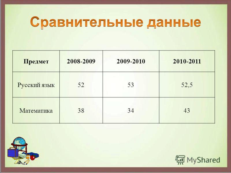 Предмет2008-20092009-20102010-2011 Русский язык525352,5 Математика383443