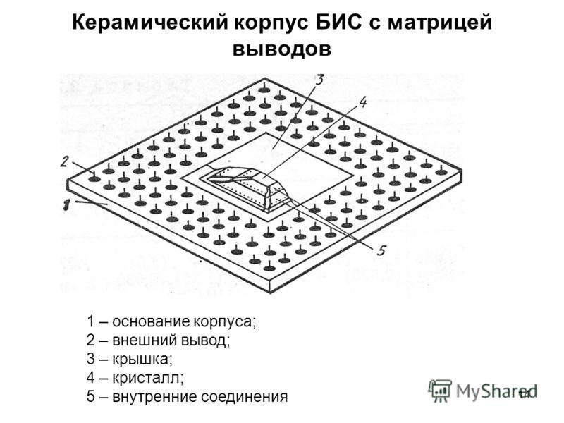 14 Керамический корпус БИС с матрицей выводов 1 – основание корпуса; 2 – внешний вывод; 3 – крышка; 4 – кристалл; 5 – внутренние соединения
