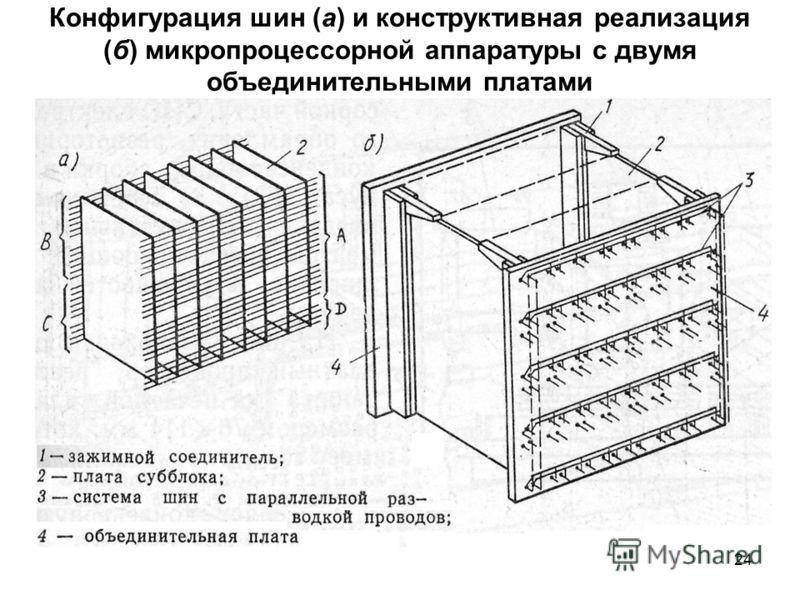 24 Конфигурация шин (а) и конструктивная реализация (б) микропроцессорной аппаратуры с двумя объединительными платами