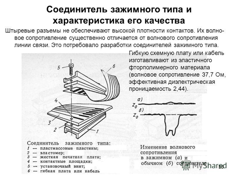 36 Соединитель зажимного типа и характеристика его качества Штыревые разъемы не обеспечивают высокой плотности контактов. Их волно- вое сопротивление существенно отличается от волнового сопротивления линии связи. Это потребовало разработки соединител