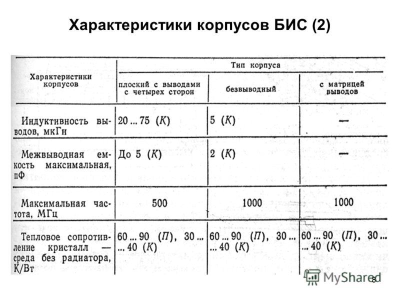 8 Характеристики корпусов БИС (2)