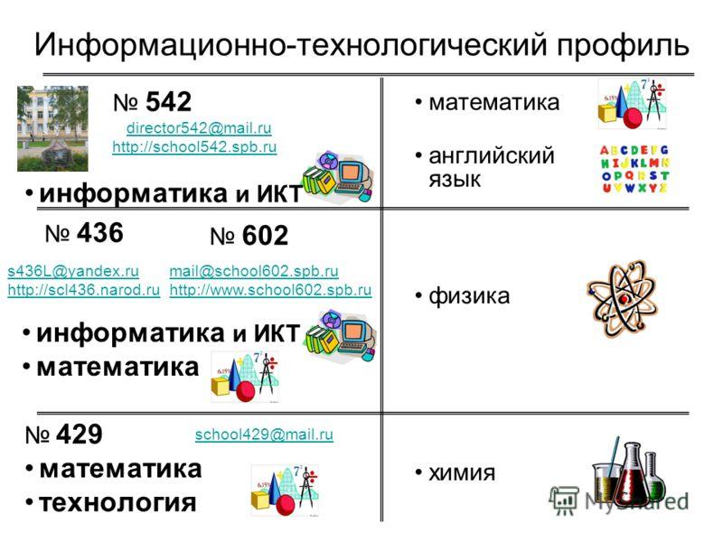 Информационно-технологический профиль 429 математика технология математика английский язык 542 director542@mail.ru director542@mail.ru http://school542.spb.ru информатика и ИКТ 436 информатика и ИКТ математика химия физика school429@mail.ru s436L@yan
