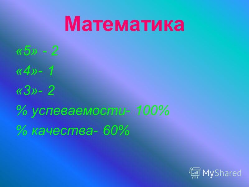 Математика «5» - 2 «4»- 1 «3»- 2 % успеваемости- 100% % качества- 60%