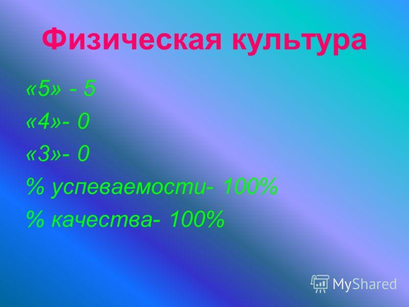 Физическая культура «5» - 5 «4»- 0 «3»- 0 % успеваемости- 100% % качества- 100%