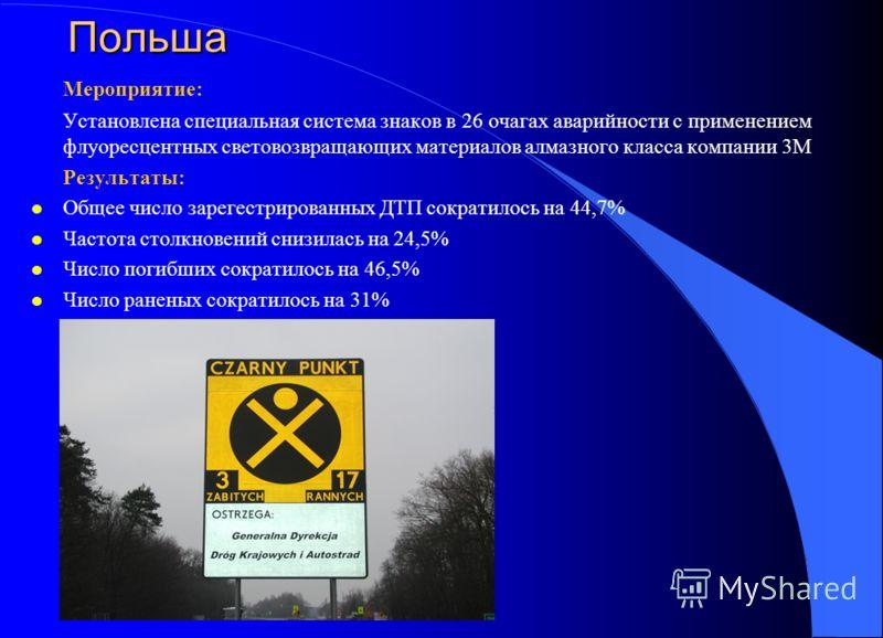 Польша Мероприятие: Установлена специальная система знаков в 26 очагах аварийности с применением флуоресцентных световозвращающих материалов алмазного класса компании 3М Результаты: l Общее число зарегестрированных ДТП сократилось на 44,7% l Частота