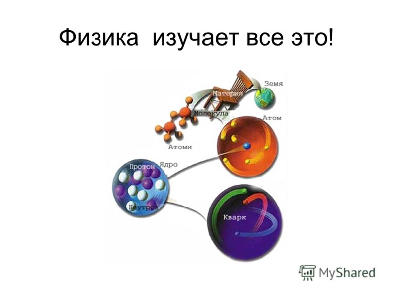 Физика изучает все это!