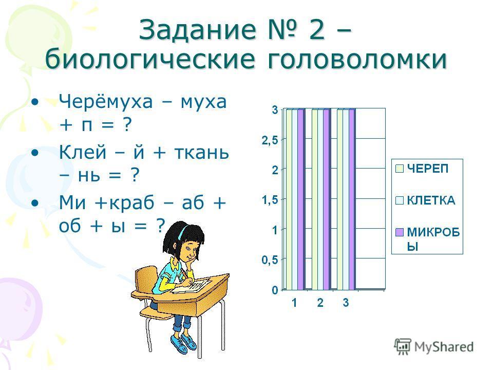 Задание 2 – биологические головоломки Черёмуха – муха + п = ? Клей – й + ткань – нь = ? Ми +краб – аб + об + ы = ?