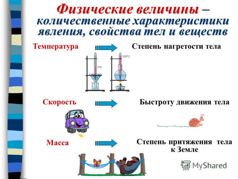 Физические величины величины – количественные характеристики явления, свойства тел и веществ Степень нагретости телаТемпература Скорость Степень притяжения тела к Земле Быстроту движения тела Масса