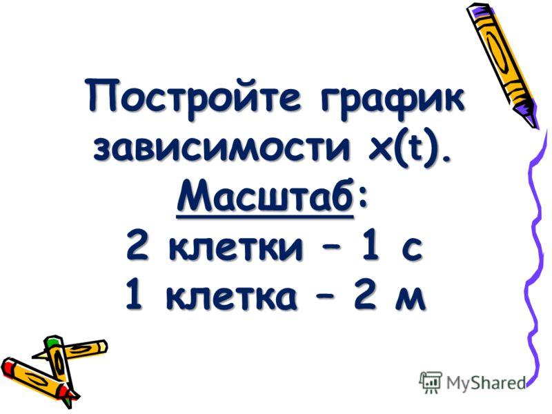 Постройте график зависимости х( t ). Масштаб: 2 клетки – 1 с 1 клетка – 2 м