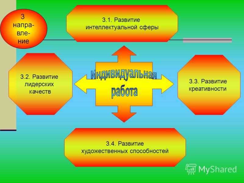 3.3. Развитие креативности 3.2. Развитие лидерских качеств 3.1. Развитие интеллектуальной сферы 3.4. Развитие художественных способностей 3 напра- вле- ние