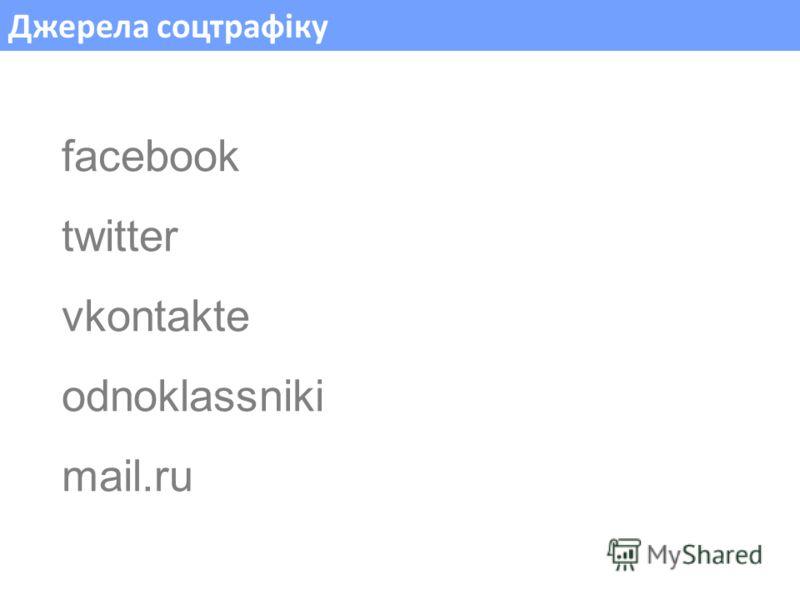 Джерела соцтрафіку facebook twitter vkontakte odnoklassniki mail.ru